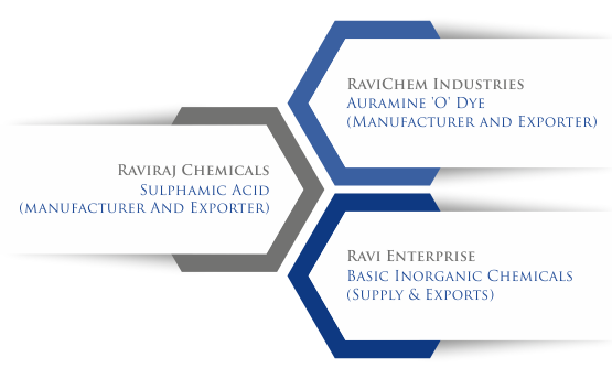 Sulphamic Acid – Auramine O – Manufacturer – Raviraj Group